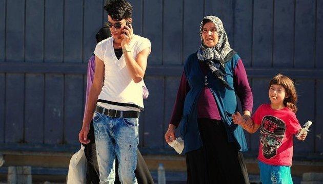 З Туреччини на північ Сирії повернулося до 50 тисяч біженців