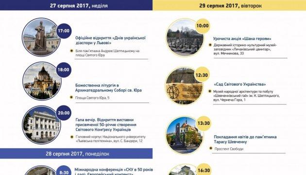 Дні української діаспори у Львові. Інфографіка