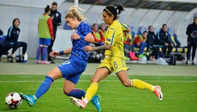 Футбол: українки зіграли унічию з хорватками на старті відбору чемпіонату світу