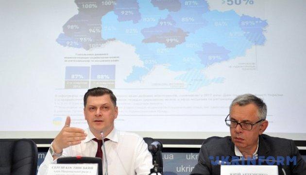 Мониторинг языковых квот: «Украине» и «Интеру» советуют приготовиться
