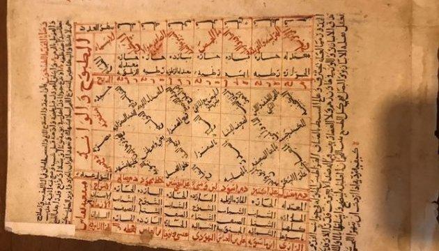 У Греції археологи знайшли рідкісні ісламські рукописи