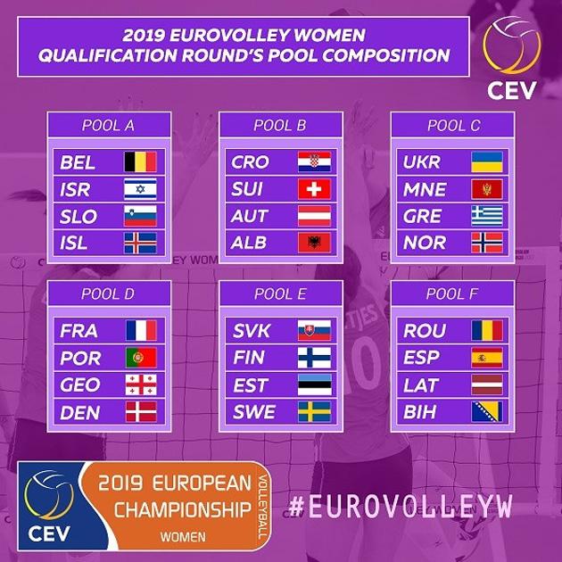 """Результат пошуку зображень за запитом """"картинки Волейбол Євро-2019"""""""