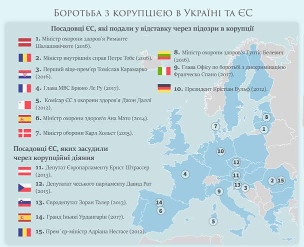 За даними topkonotop.com та Ужгородського прес-клубу
