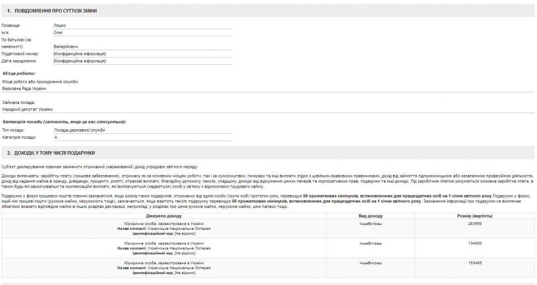 Декларація нардепа Олега Ляшка (24.10.17) // Скріншот з сайту НАЗК
