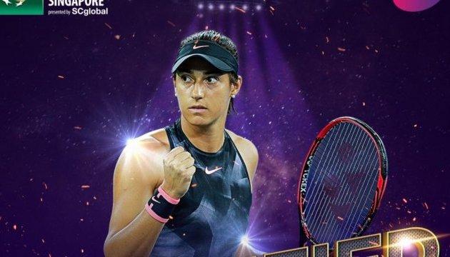 Теніс: Гарсія стала останньою учасницею Підсумкового турніру WTA