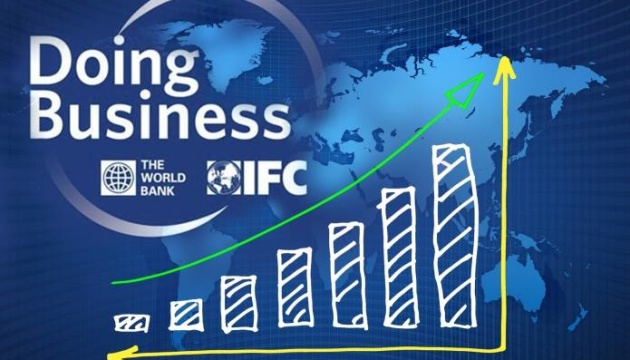 Ukraine climbs 61 places in Doing Business ranking