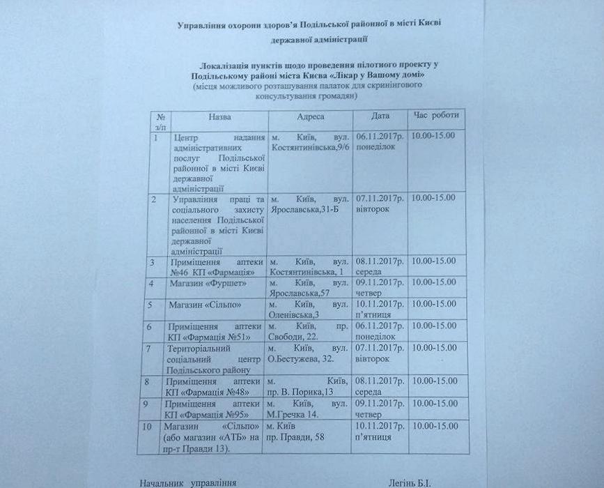 Адреси розташування експрес-пунктів медичних бригад у Києві в період 6-10 листопада 2017 року