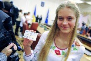 Міграційна служба видала майже 14 тисяч ID-карток напередодні та у день виборів