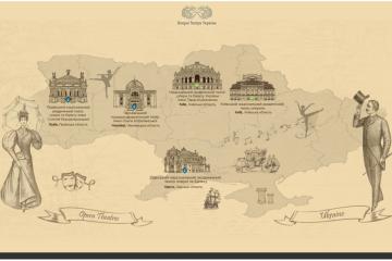 Google propose une visite virtuelle en 3D des opéras ukrainiens