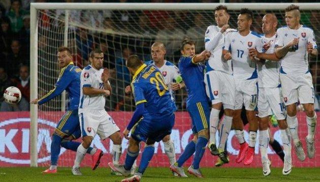 Україна - фаворит букмекерів у футбольному матчі зі Словаччиною