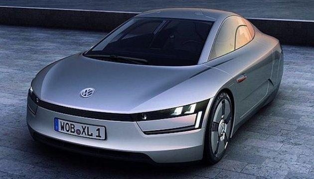 До 2025 року Volkswagen планує випустити 40 нових моделей електромобілів