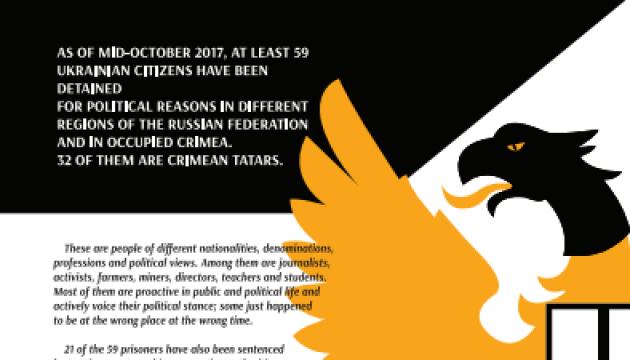 У понеділок у стінах Парламенту Великобританії говоритимуть про проблему в'язнів Кремля та гібридну війну