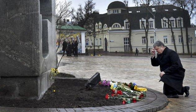Tag des Gedenkens der Opfer der Holodomore: Präsident gedenkt mit