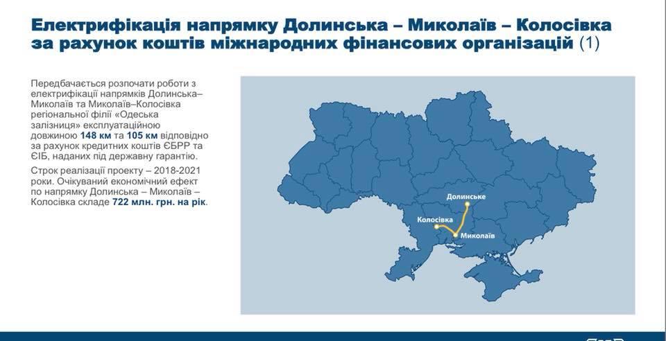 ЕБРР предоставит «Укрзализныце» 150млневро кредита настроительство колеи