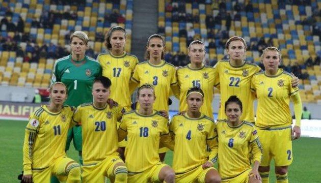 Жіноча збірна України посідає 27 місце у рейтингу ФІФА