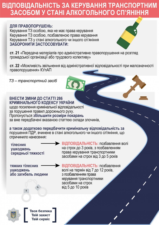 Введения в правила дорожного движения