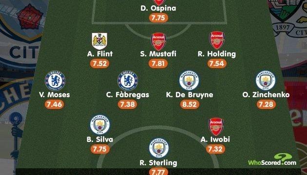 Футбол: Зинченко вошел в сборную первых полуфиналов Кубка английской лиги