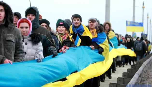 День Соборності України. Інфографіка