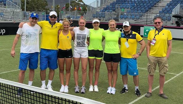 Україна програла Австралії наКубку Федерації