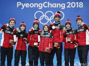 Канадці виграли командний турнір у фігурному катанні