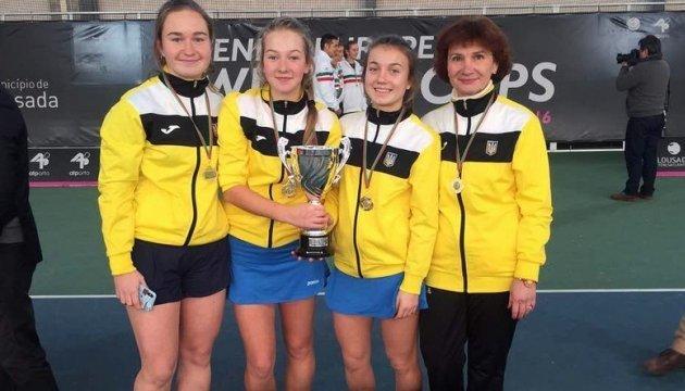 Теніс: українки вийшли до півфіналу Кубка Європи серед дівчат