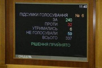 La Rada levanta la inmunidad al diputado Bakulin (Fotos)