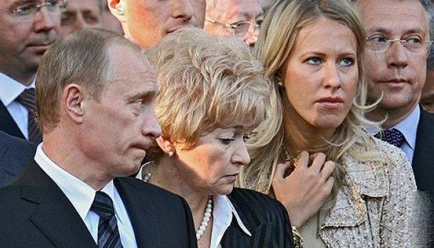 Собчак и Путин: Покушение на главное слово в Конституции