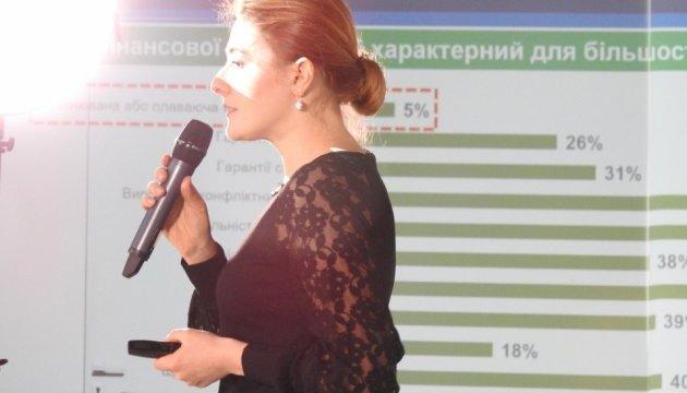 В Киеве презентовали конкурс для стартапов FinTech Challenge