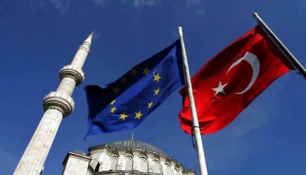 Євросоюз-Туреччина: статус-кво до 2019 року