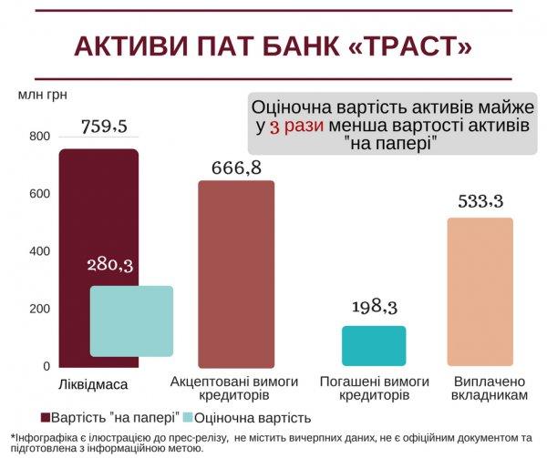 Актив кредит банк