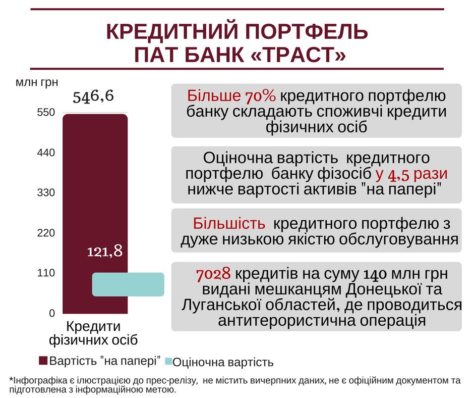Кредит под залог банк траст сбербанк иркутск онлайн кредит