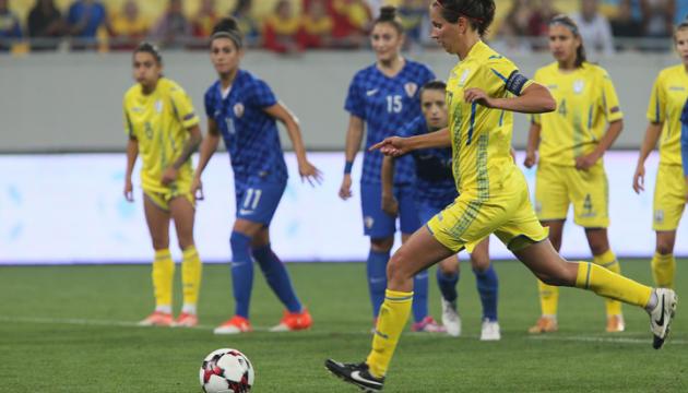 Жіноча збірна України з футболу розгромила хорваток у відборі на чемпіонат світу