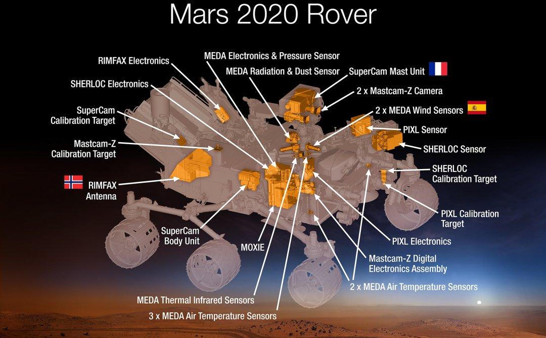 Марсохід, який за два роки полетить на Марс