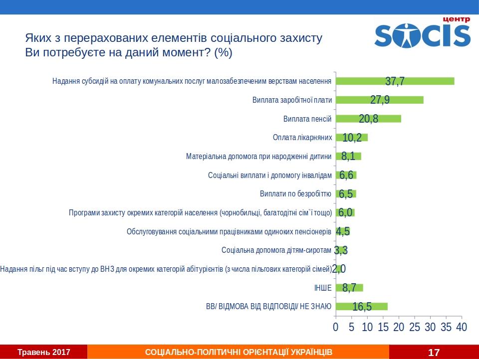 Чого очікують і на кого орієнтуються українські громадяни: в Укрінформі презентовані результати соціологічного опитування центру SOCIS