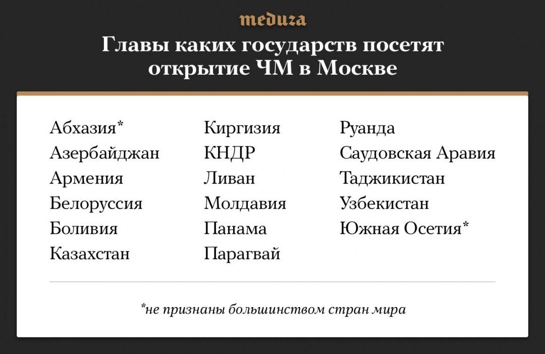Не только Лукашенко: готовится парад предателей Украины на открытии ЧМ-2018