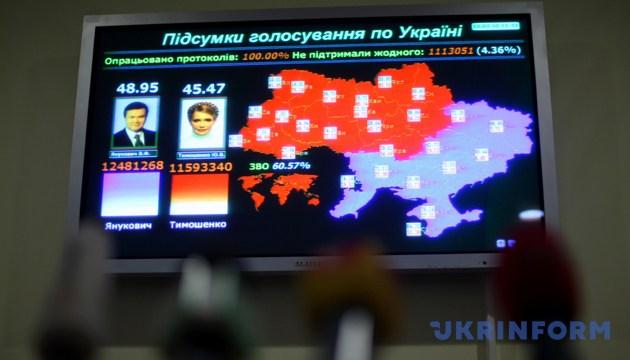 Монітор із графічним зображенням підсумків голосування у другому турі виборів Президента України по Україні, 10 лютого 2010 року. Фото: Укрінформ