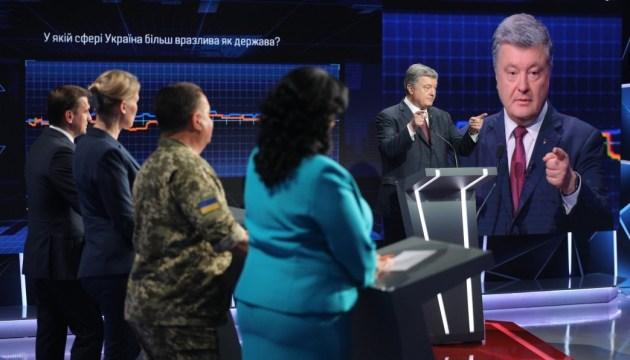 Порошенко назвав критерії ефективності антикорупційної боротьби в Україні