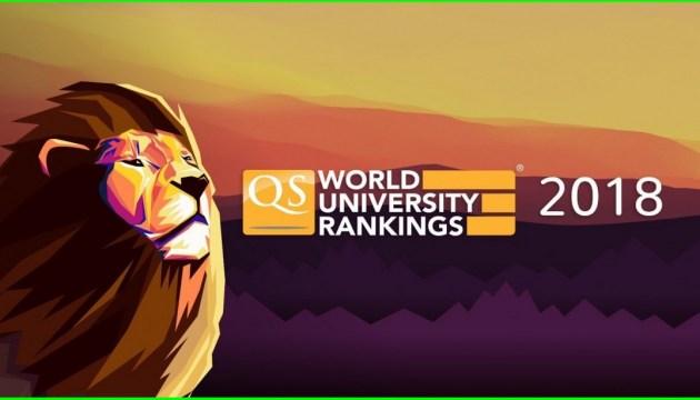 Шість українських вишів увійшли до світового рейтингу