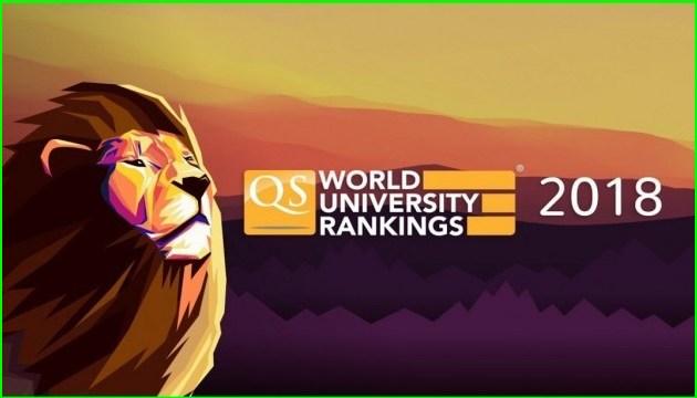 乌克兰六所高校跻身世界排行榜
