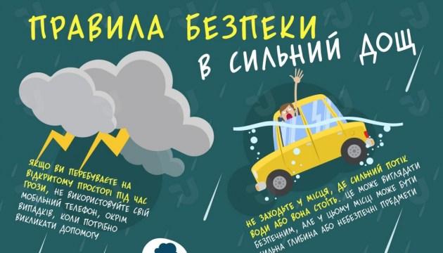 Правила безопасности в сильный дождь. Инфографика