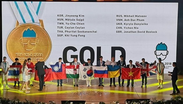 Дев'ять медалей: українські школярі показали клас на міжнародних олімпіадах