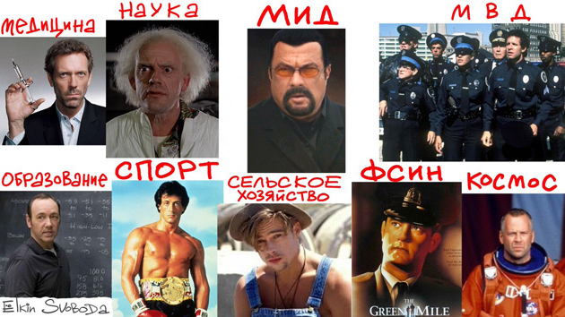 Карикатура Сергей Ёлкин