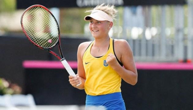 П'ятеро українців заявлені до кваліфікації тенісного турніру US Open