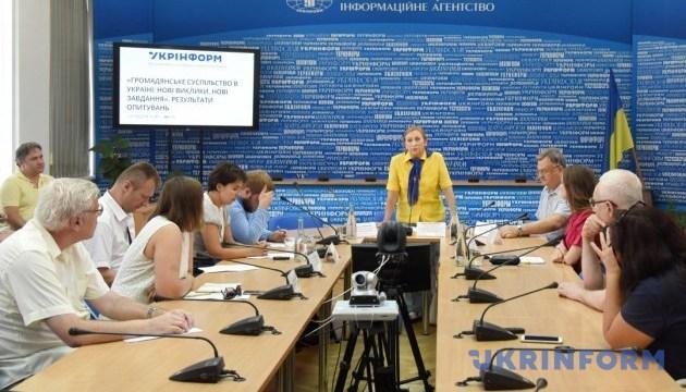 «Гражданское общество в Украине: новые вызовы, новые задачи». Результаты опросов