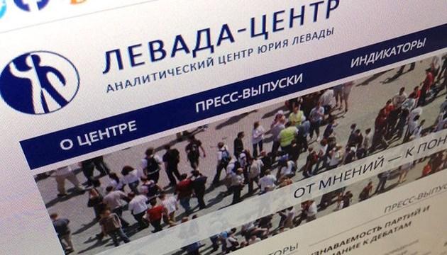 """Опитування """"Левади-Центру"""": чому росіяни хочуть миру із Заходом"""