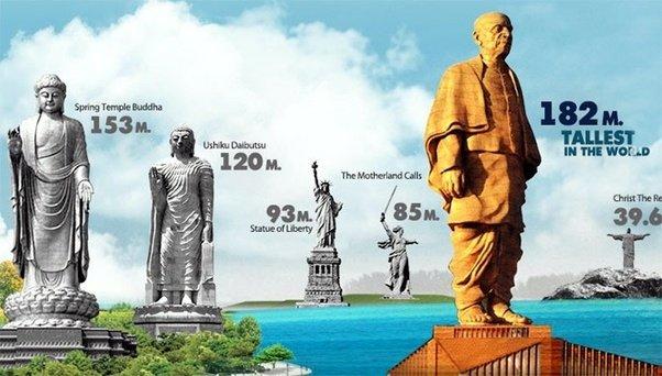 В Індії добудовують найвищу в світі статую