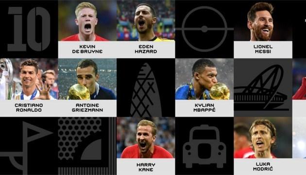 ФІФА визначила трійку претендентів на кращого гравця року