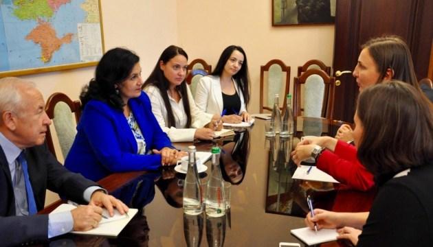 Україна і Молдова поглиблять співпрацю щодо інтеграції в Євросоюз