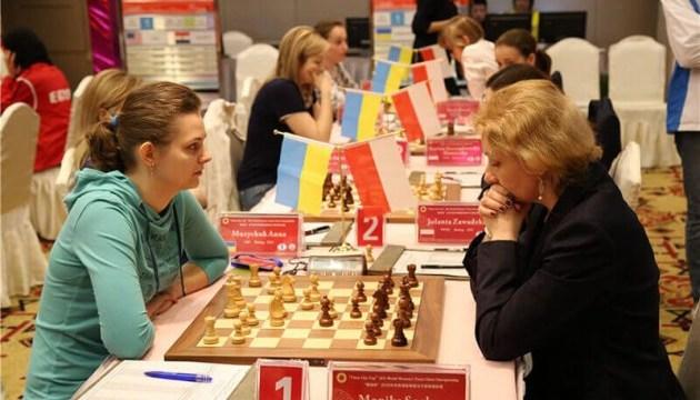 Жіноча збірна України їде за перемогою на шахову Олімпіаду