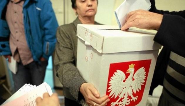 Польща: провладна більшість виграє вибори до місцевих рад
